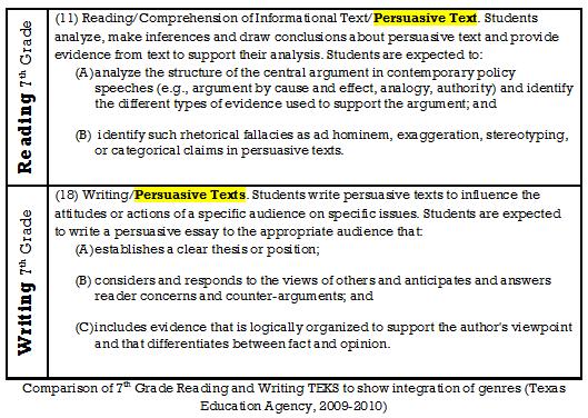 8th grade persuasive essay