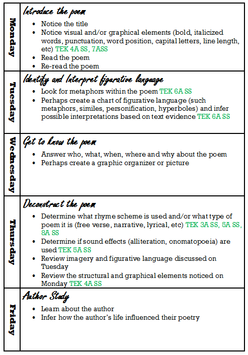 Lesson Planning Classroom Ideas – Lesson Plan Objectives