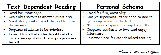 Comedy Of Errors Worksheet : Texas teks scope and sequence th grade reading